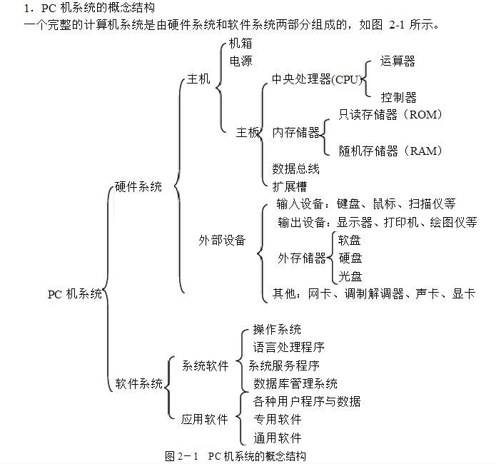 运算器又称算术逻辑单元alu(arithmetic logic unit).