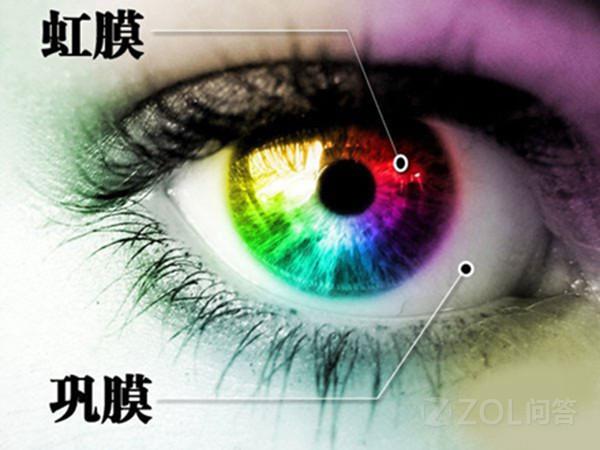 【富士通新推出的虹膜识别对眼睛有害么?